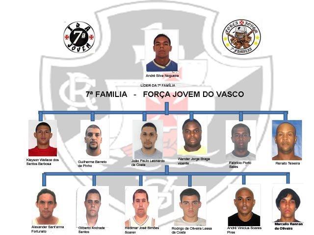 Clássico entre Vasco e Flamengo na cadeia  3bd5fe9cae7cd